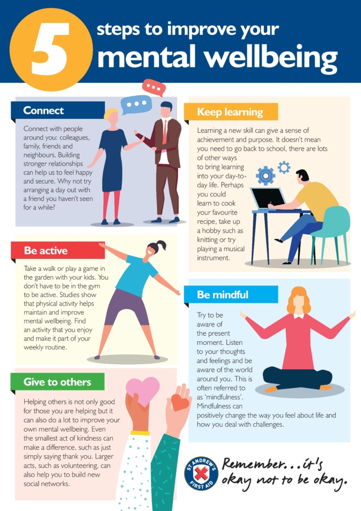 5 steps to Mental Wellbeing